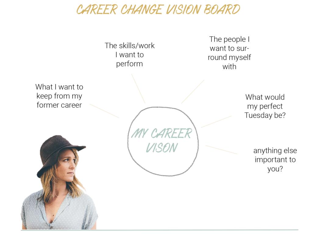 career vision, sharethelove, expat