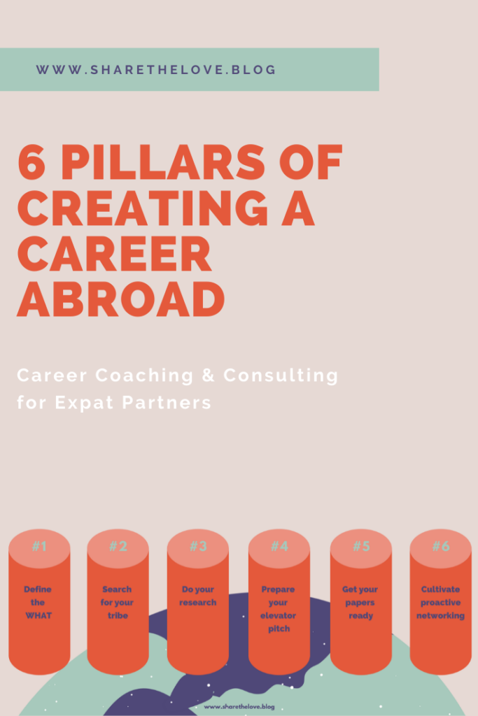 expat, expat partner, career, caoaching, working abroad, expat partner support, trailing wife